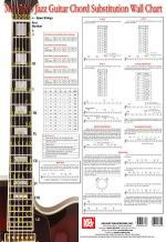 Jazz Guitar Chord Substitution Wall Chart Sheet Music