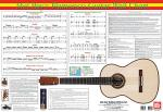 Flamenco Guitar Wall Chart Sheet Music