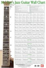 Jazz Guitar Wall Chart Sheet Music
