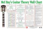 Guitar Theory Wall Chart Sheet Music