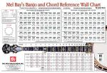 Banjo and Chord Reference Wall Chart Sheet Music