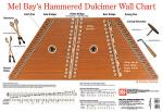 Hammered Dulcimer Wall Chart Sheet Music