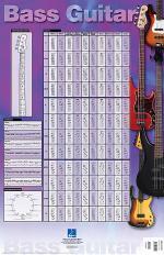 Bass Guitar Poster Sheet Music
