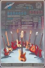 Bass Guitar Poster Sheet Music