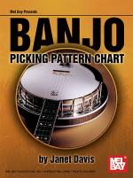 Banjo Picking Pattern Chart + Audio Down-Load Sheet Music