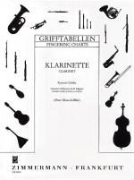 Clarinet Fingering Chart (German System) Sheet Music
