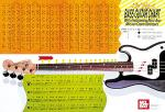 Bass Guitar Wall Chart Sheet Music