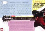 Guitar Master Chord Wall Chart Sheet Music