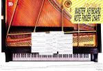 Keyboard Master Note Finder Wall Chart Sheet Music