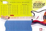 Rock Guitar Master Chord Wall Chart Sheet Music
