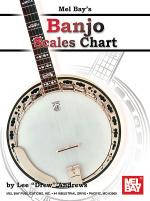 Banjo Scales Chart Sheet Music