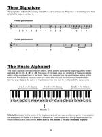 Modern Piano Method Book/CD Set Sheet Music