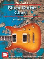 Blues Guitar Chart Sheet Music