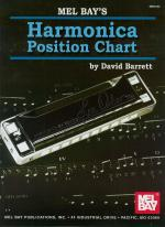 Harmonica Position Chart Sheet Music