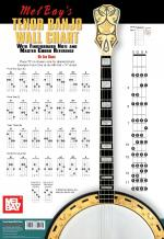 Tenor Banjo Wall Chart Sheet Music
