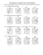 Blues Guitar Method, Level 2 Book/CD Set Sheet Music