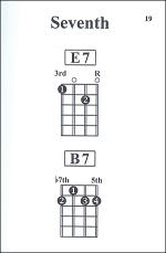 Mandolin Chords, Pocketbook Deluxe Series Sheet Music