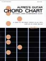 Alfred's Guitar Chord Chart Sheet Music