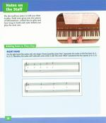 Teach Yourself Visually Piano Sheet Music