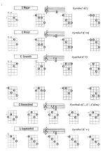 Tenor Banjo Chord Encyclopedia Sheet Music