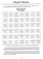 You Can Teach Yourself Banjo Book/CD Set Sheet Music