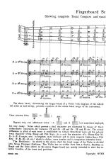 Fingerboard Scale For The Violin - MERCHANDISE Sheet Music