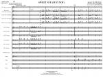 Sweet Sue, Just You - Conductor Score & Parts Sheet Music