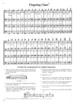 New Method For The Double Bass - Book II - STUDENT BOOK Sheet Music