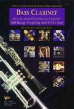 Foundations For Superior Performance Alto Clarinet / Contralto Clariner Full Range Fingering And Tri Sheet Music