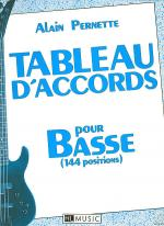 Tableau D'Accords Pour La Basse - 144 Positions Sheet Music