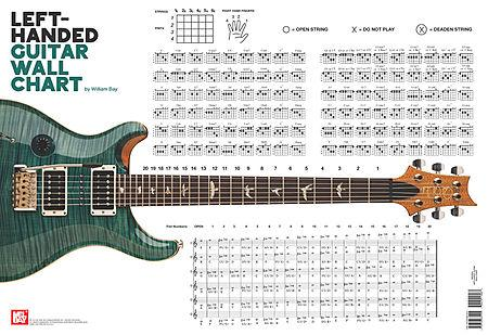 Left-Handed Guitar Wall Chart Sheet Music