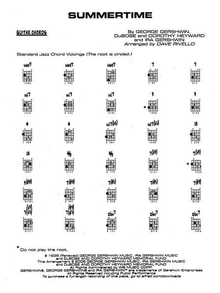 Beautiful Guitar Chords To Summertime Pictures - Basic Guitar Chords ...